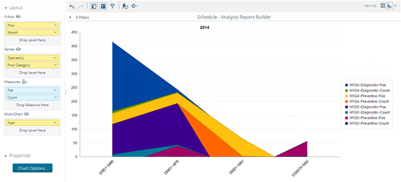 Using the analysis report builder – Dentrix Ascend