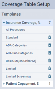 Creating coverage table templates – Dentrix Ascend